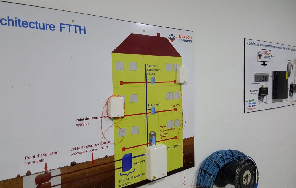 formation fibre optique (5), raccordement, mesure, test, réflectomètre
